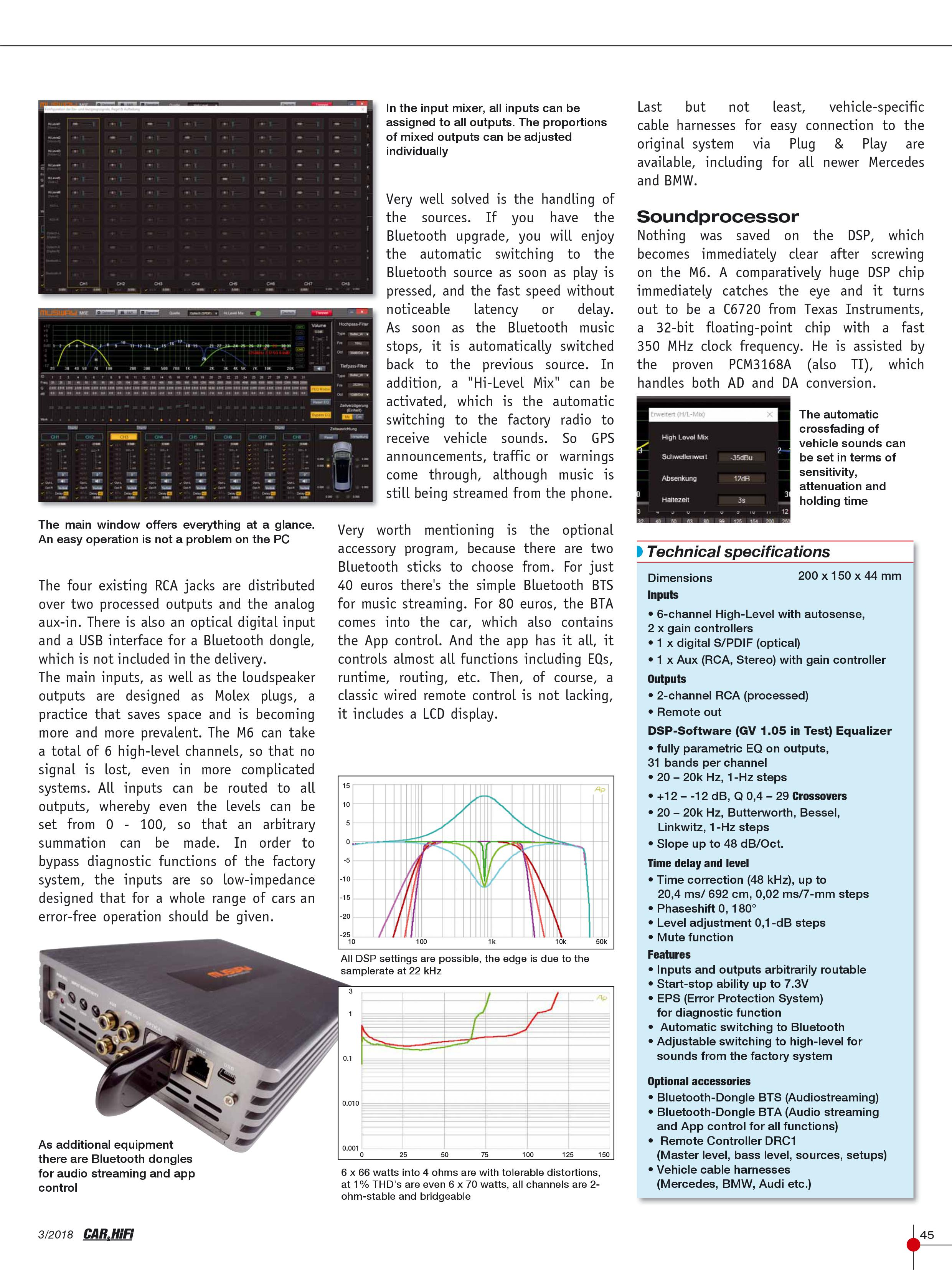 M6 Test Report-Car & HIFI Magazine-MUSWAY-News